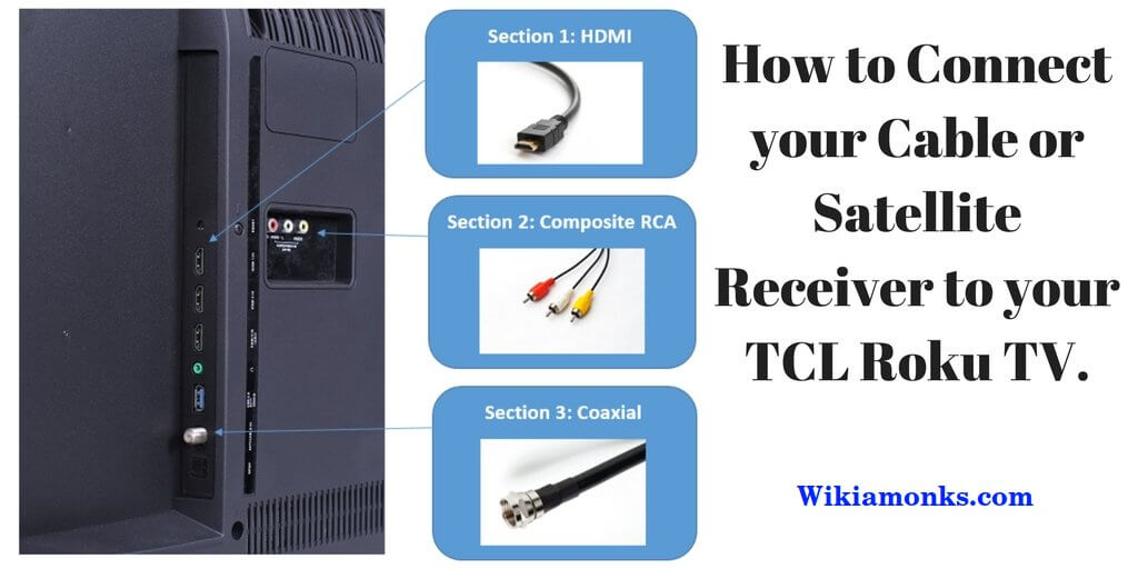 How to Connect your Cable or Satellite Receiver with TCL Roku TV